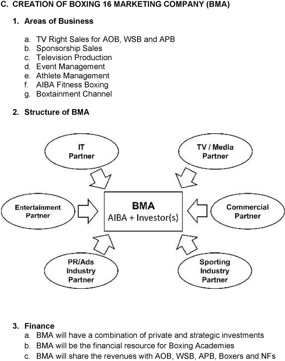Boxtainment Channel 2. Structure of BMA 3. Finance a.
