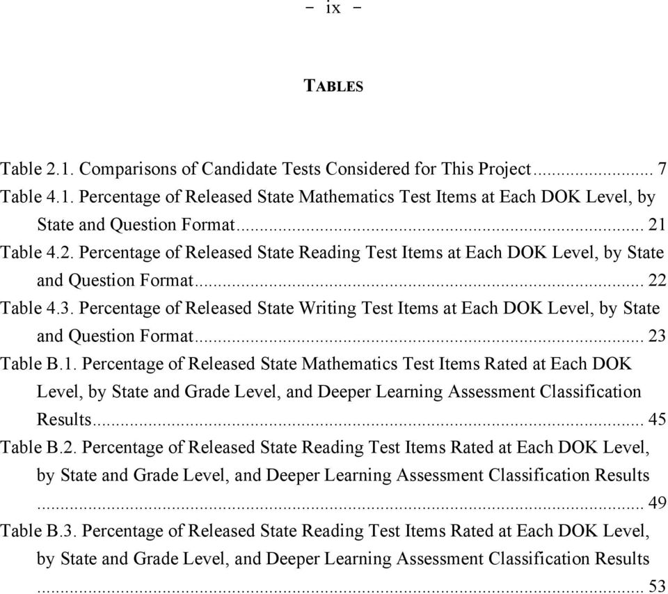 Percentage of Released State Writing Test Items at Each DOK Level, by State and Question Format... 23 Table B.1.