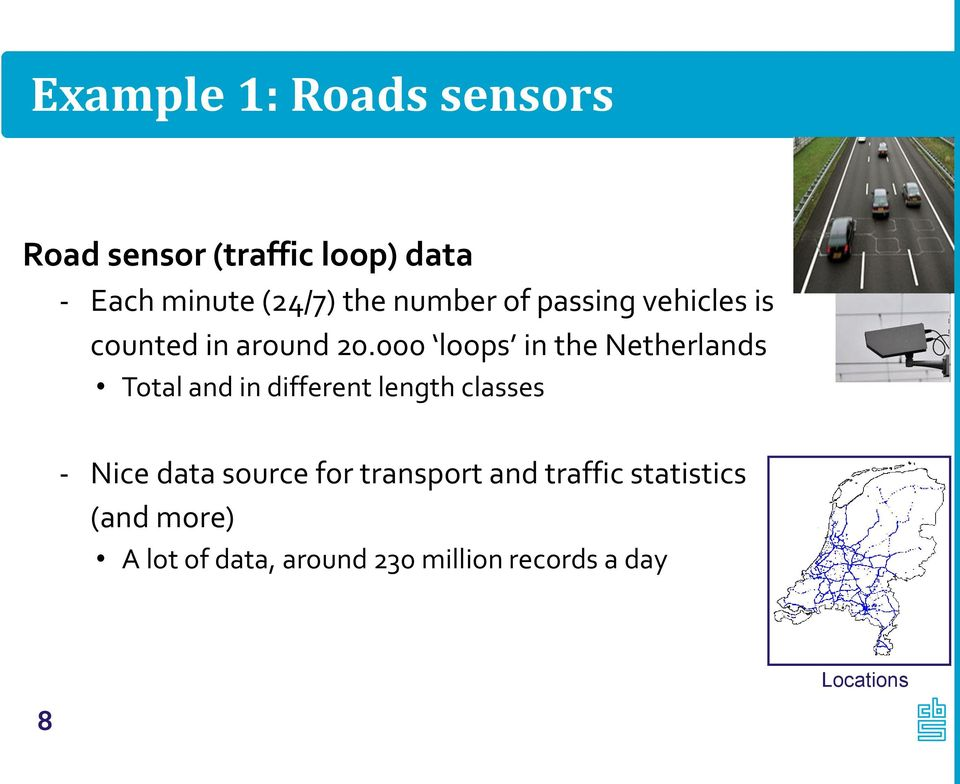 000 loops in the Netherlands Total and in different length classes Nice data