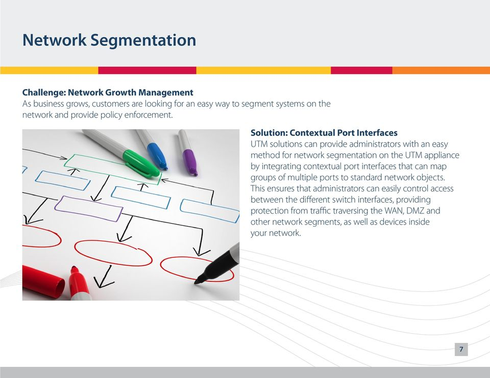 Solution: Contextual Port Interfaces UTM solutions can provide administrators with an easy method for network segmentation on the UTM appliance by integrating