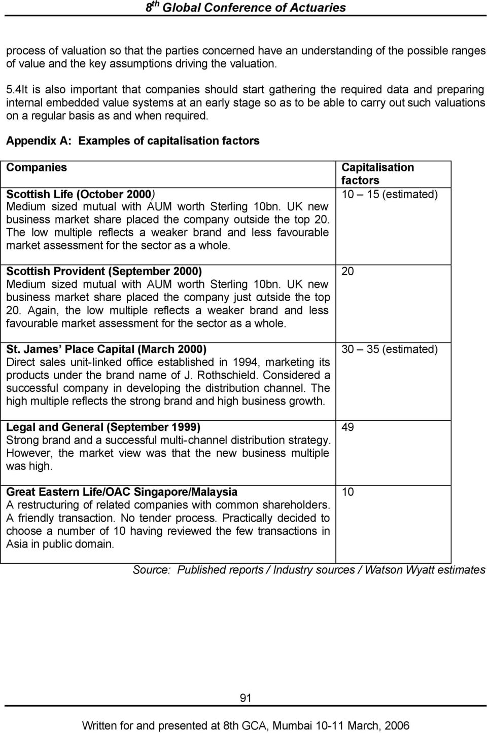 regular basis as and when required. Appendix A: Examples of capitalisation factors Companies Scottish Life (October 2000) Medium sized mutual with AUM worth Sterling 10bn.