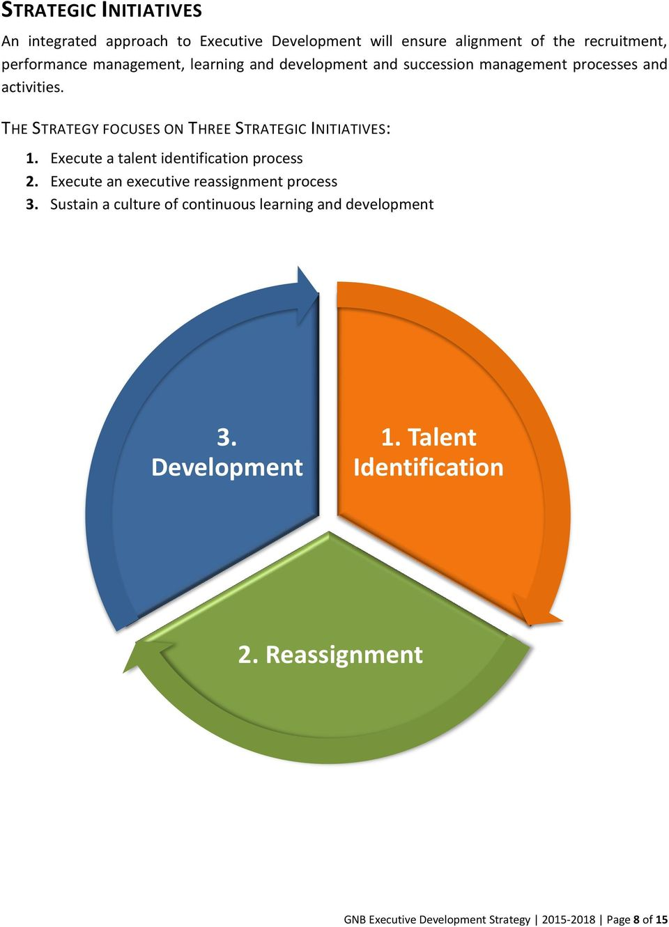 THE STRATEGY FOCUSES ON THREE STRATEGIC INITIATIVES: 1. Execute a talent identification process 2.
