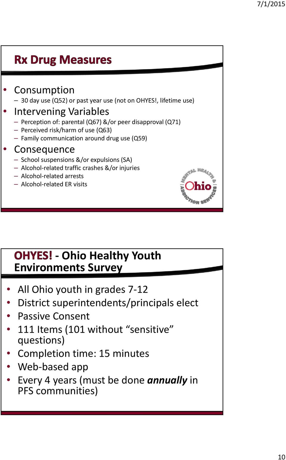 use (Q59) Consequence School suspensions &/or expulsions (SA) Alcohol related traffic crashes &/or injuries Alcohol related arrests Alcohol related ER visits Ohio