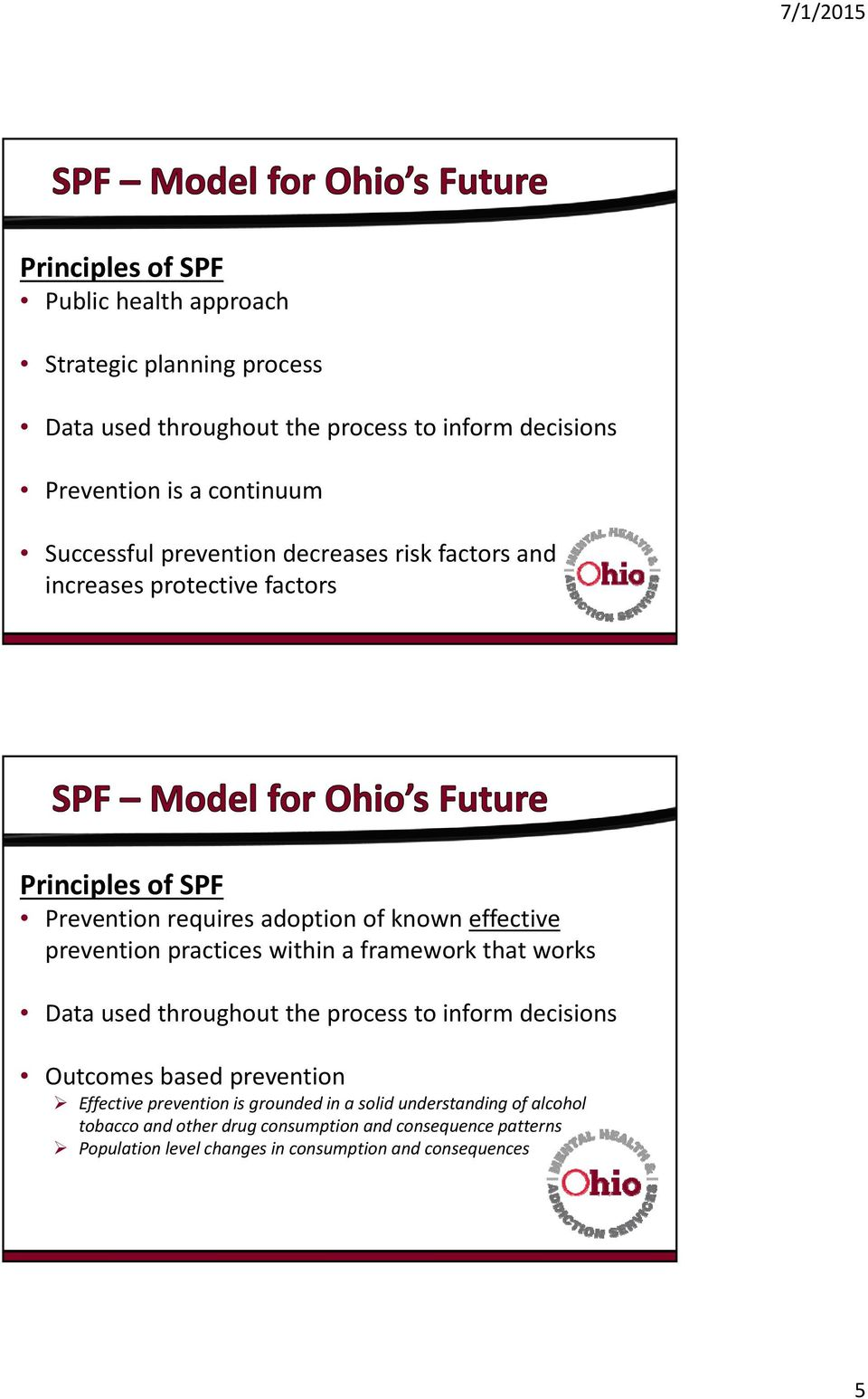 prevention practices within a framework that works Data used throughout the process to inform decisions Outcomes based prevention Effective prevention
