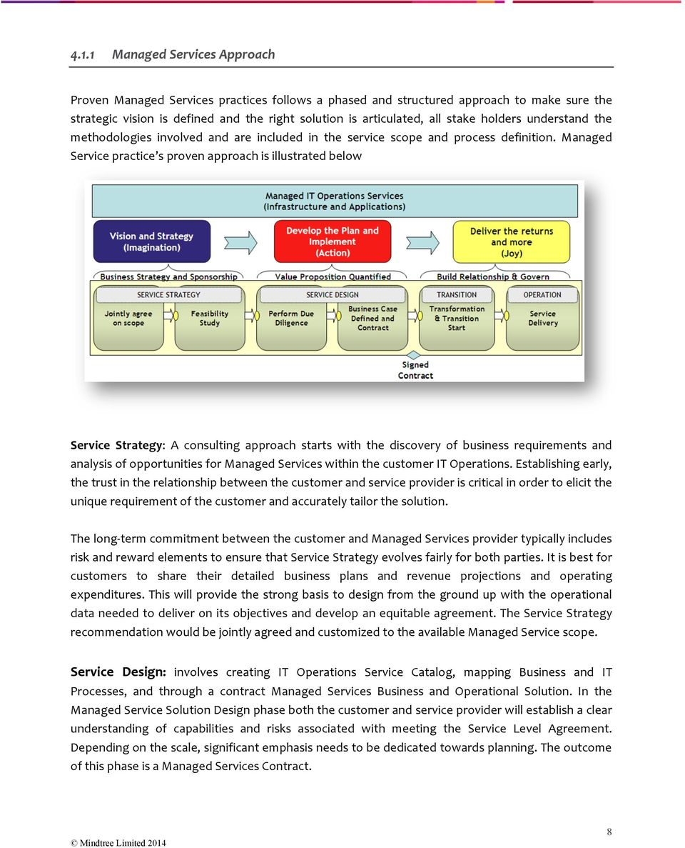 Managed Service practice s proven approach is illustrated below Service Strategy: A consulting approach starts with the discovery of business requirements and analysis of opportunities for Managed