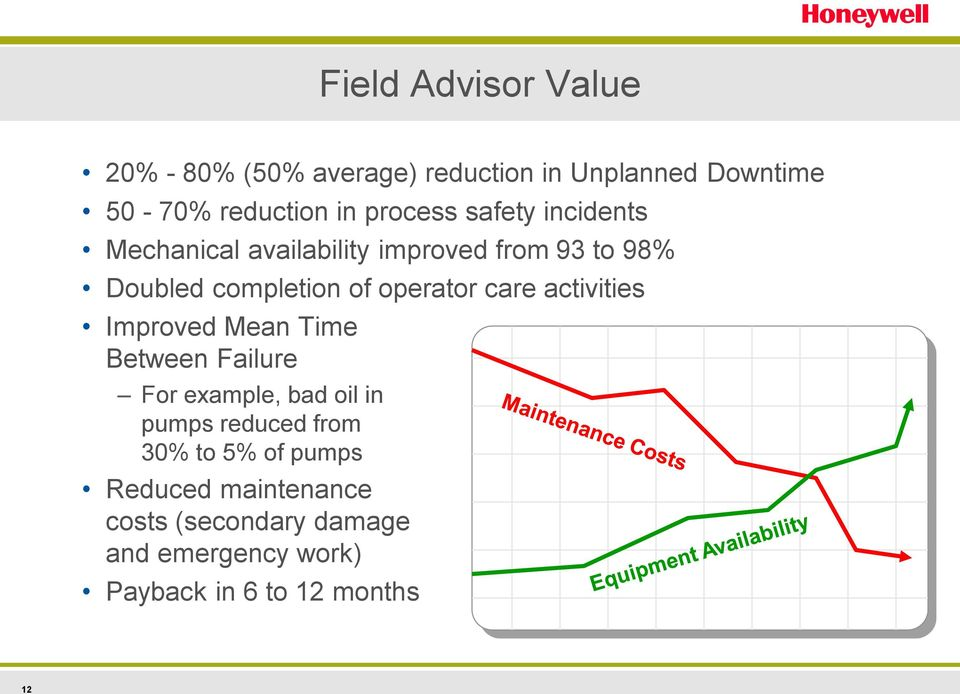 operator care activities Improved Mean Time Between Failure For example, bad oil in pumps reduced