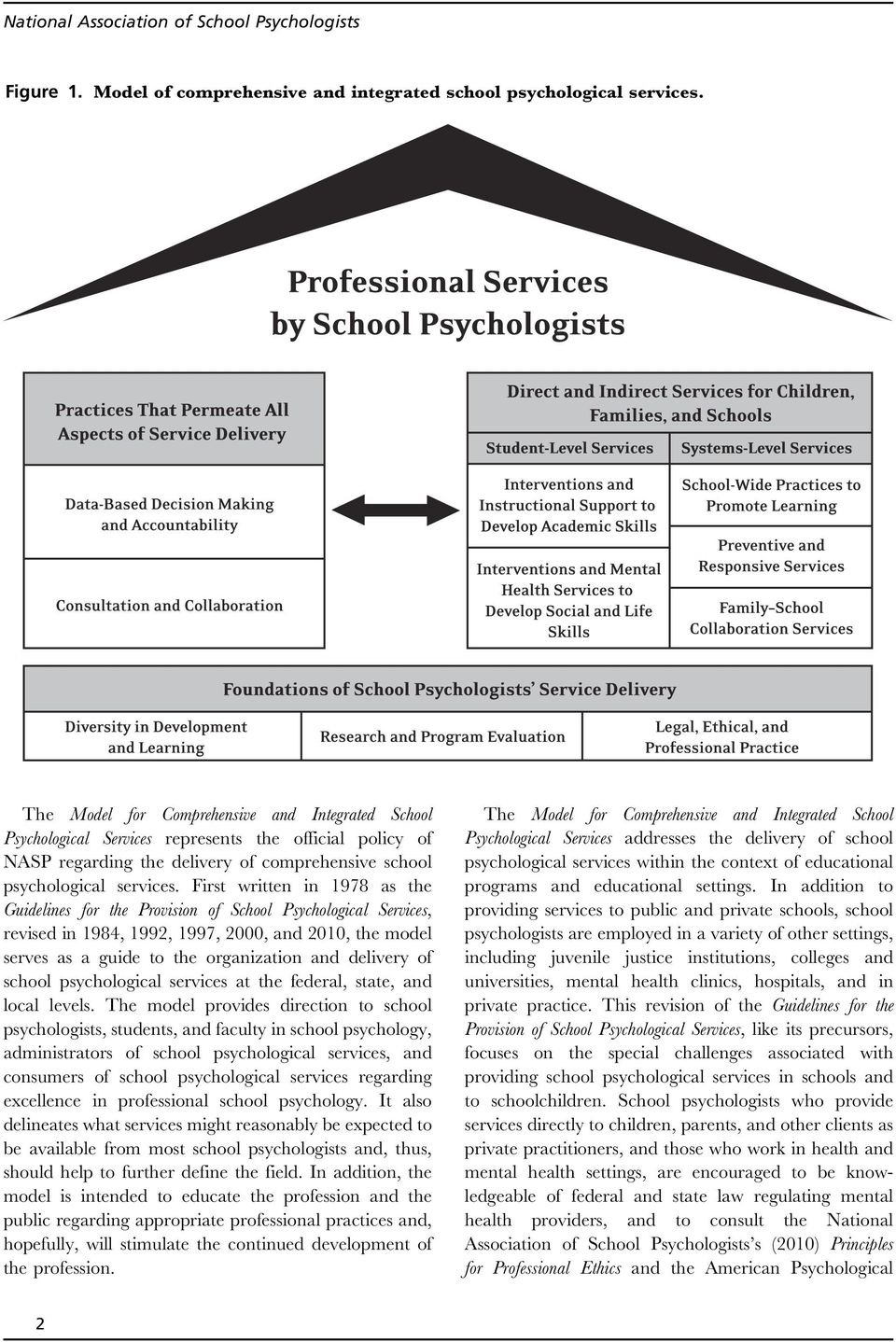 First written in 1978 as the Guidelines for the Provision of School Psychological Services, revised in 1984, 1992, 1997, 2000, and 2010, the model serves as a guide to the organization and delivery