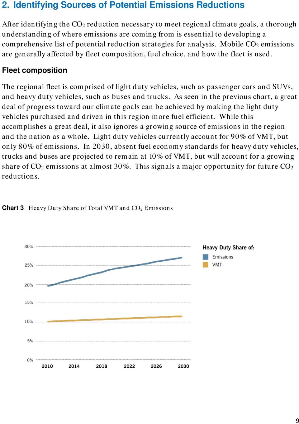 Fleet composition The regional fleet is comprised of light duty vehicles, such as passenger cars and SUVs, and heavy duty vehicles, such as buses and trucks.