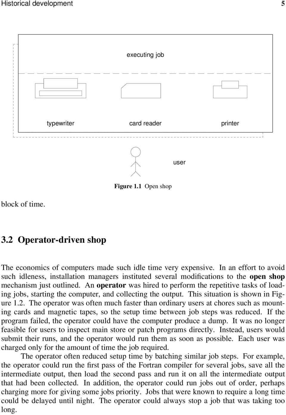 An operator was hired to perform the repetitive tasks of loading jobs, starting the computer, and collecting the output. This situation is shown in Figure 1.2.