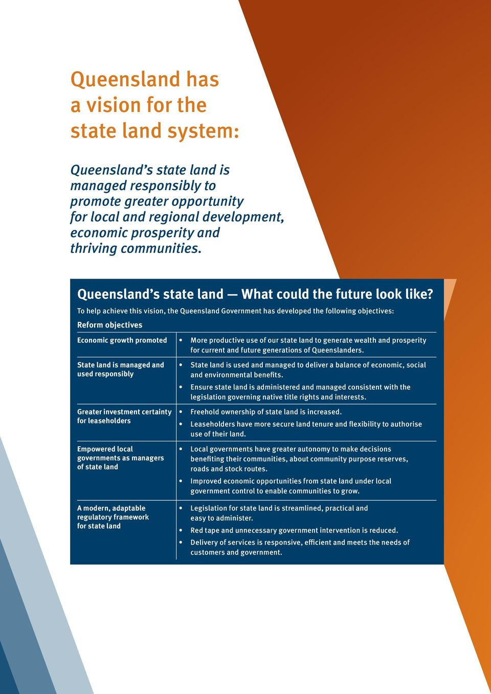 To help achieve this vision, the Queensland Government has developed the following objectives: Reform objectives Economic growth promoted More productive use of our state land to generate wealth and