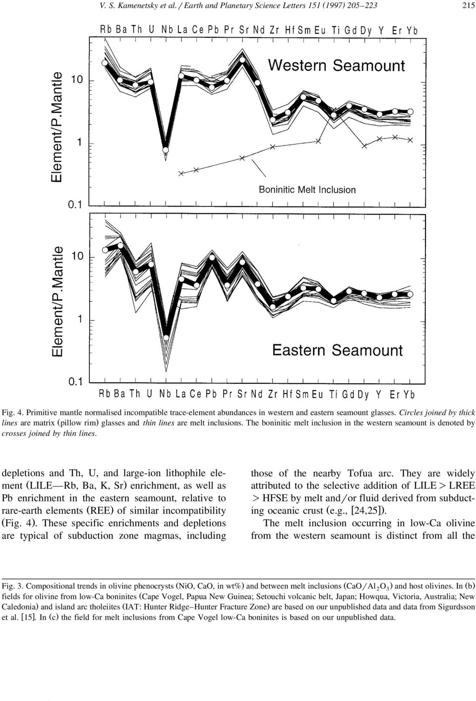depletions and Th, U, and large-ion lithophile element Ž LILE Rb, Ba, K, Sr. enrichment, as well as Pb enrichment in the eastern seamount, relative to rare-earth elements Ž REE.