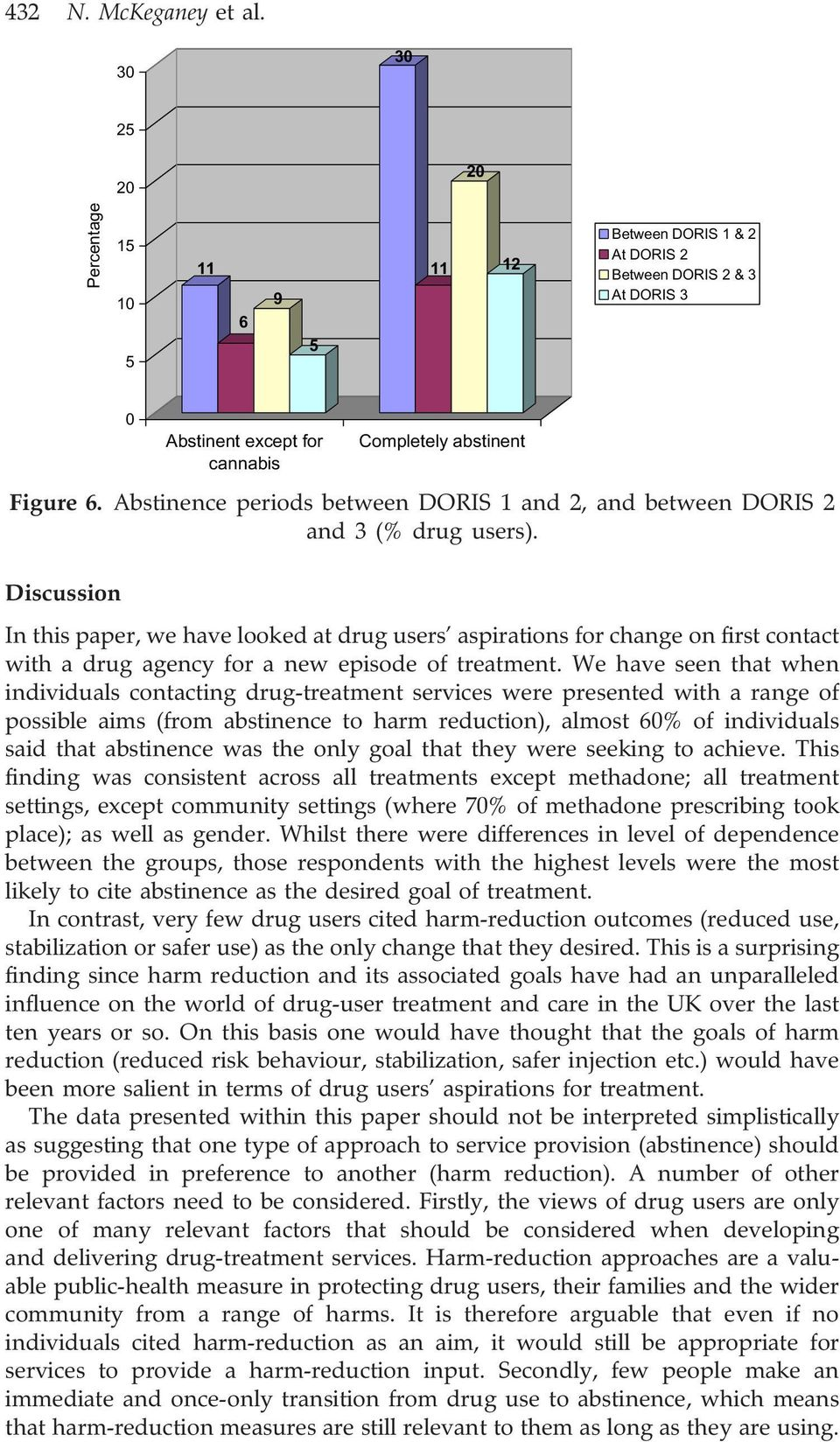 Discussion In this paper, we have looked at drug users aspirations for change on first contact with a drug agency for a new episode of treatment.