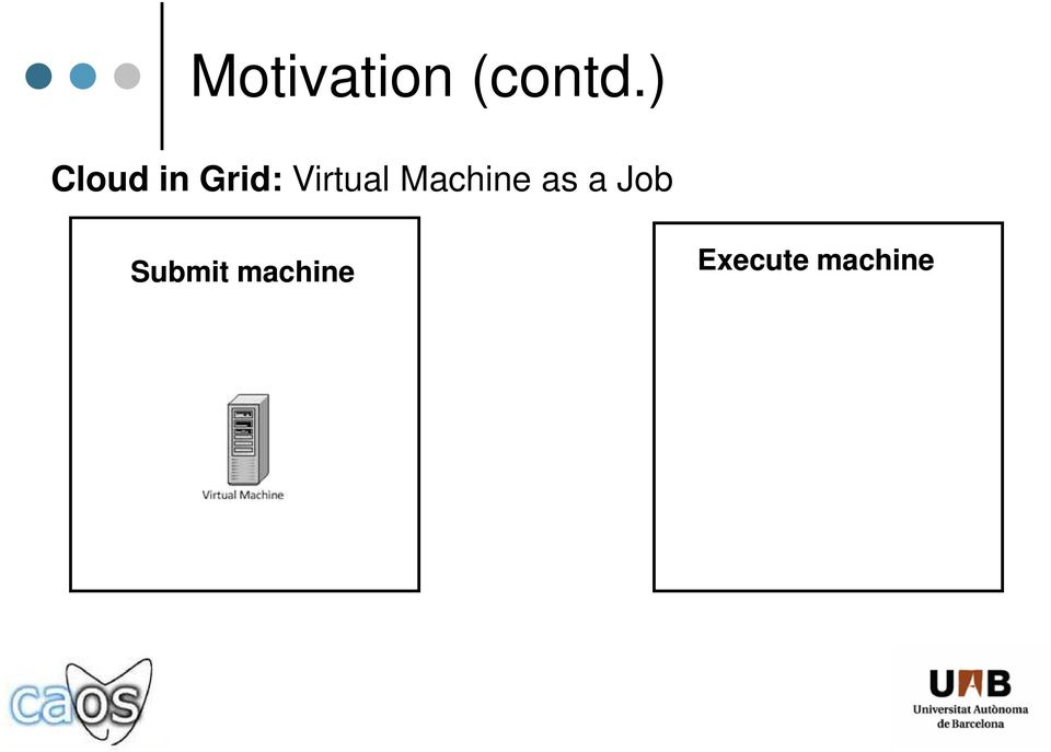 Virtual Machine as a