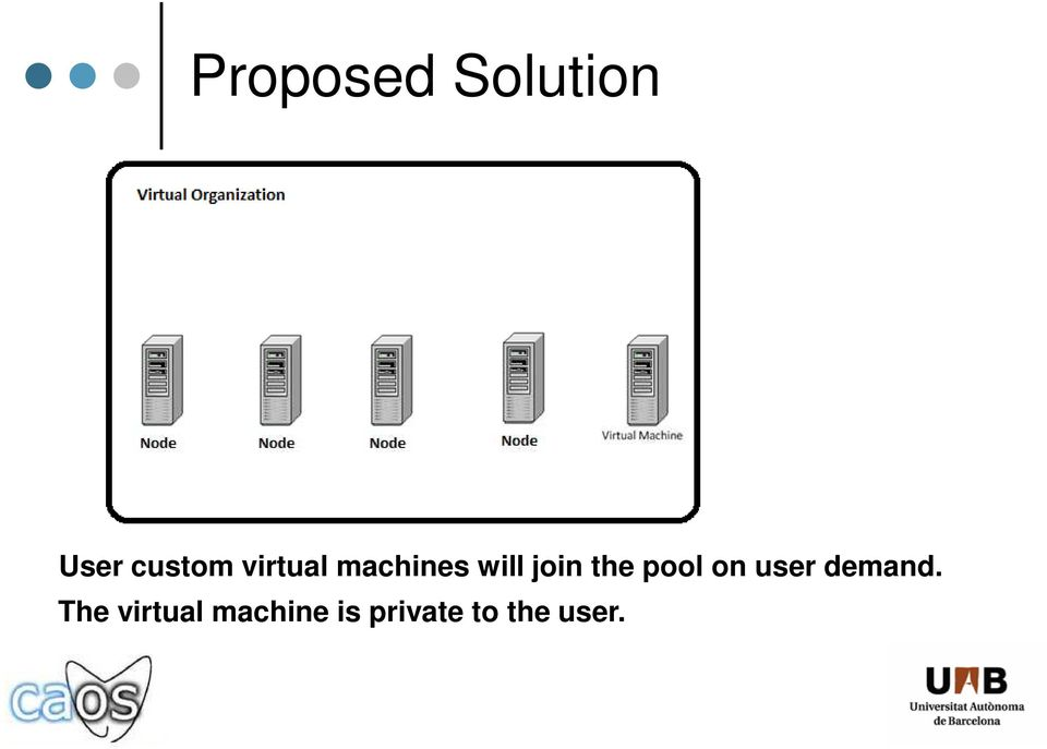 pool on user demand.