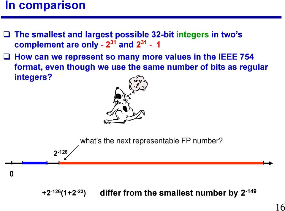 format, even though we use the same number of bits as regular integers?