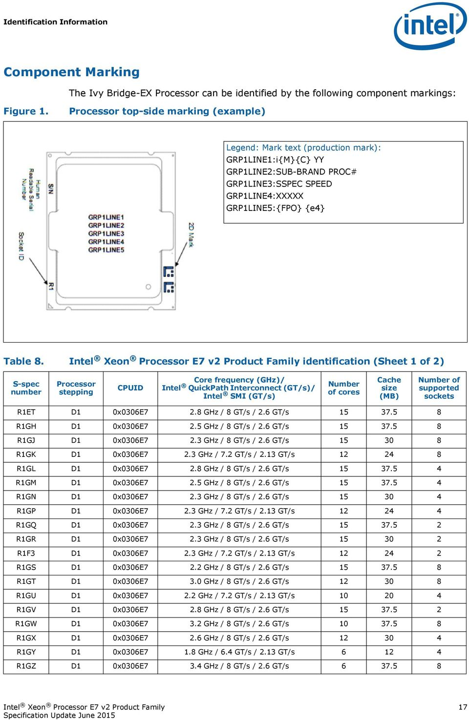 Intel Xeon Processor E7 v2 Product Family identification (Sheet 1 of 2) S-spec number Processor stepping CPUID Core frequency (GHz)/ Intel QuickPath Interconnect (GT/s)/ Intel SMI (GT/s) Number of