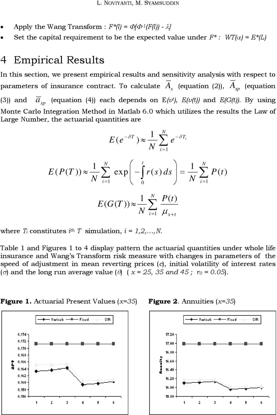 sensiiviy analysis wih respec o parameers of insurance conrac. To calculae A (equaion ()), A p (equaion (3)) and a p (equaion (4)) each depends on E(v ), E(v()) and E(G()).