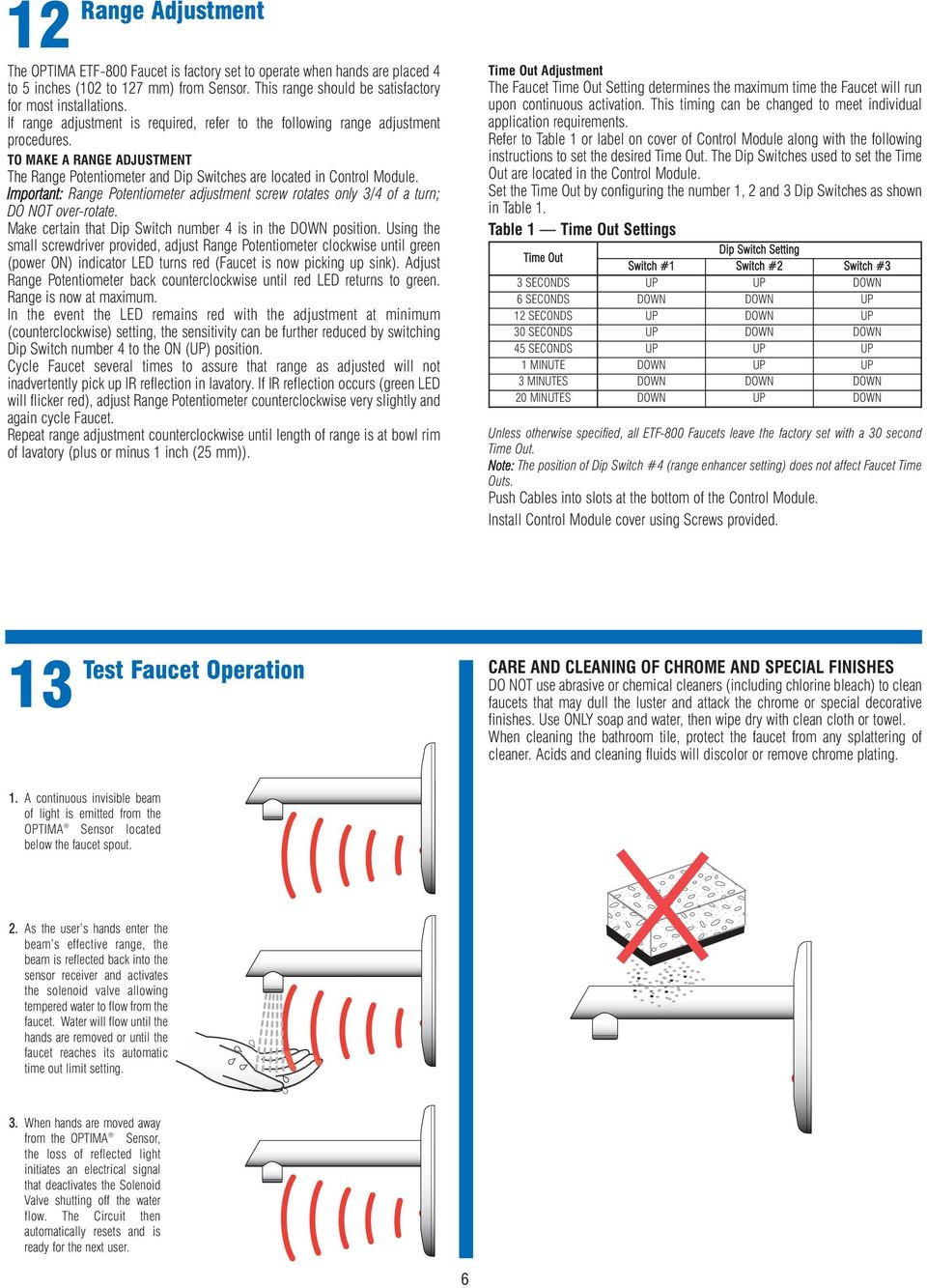 INSTALLATION INSTRUCTIONS FOR ELECTRONIC SENSOR ACTIVATED HAND ...