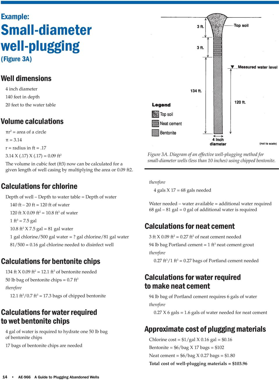 Calculations for chlorine Depth of well Depth to water table = Depth of water 140 ft 20 ft = 120 ft of water 120 ft X 0.09 ft 2 = 10.8 ft 3 of water 1 ft 3 = 7.5 gal 10.8 ft 3 X 7.