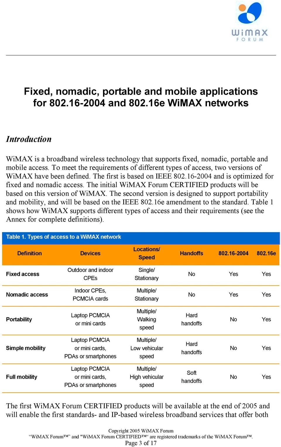 To meet the requirements of different types of access, two versions of WiMAX have been defined. The first is based on IEEE 802.16-2004 and is optimized for fixed and nomadic access.