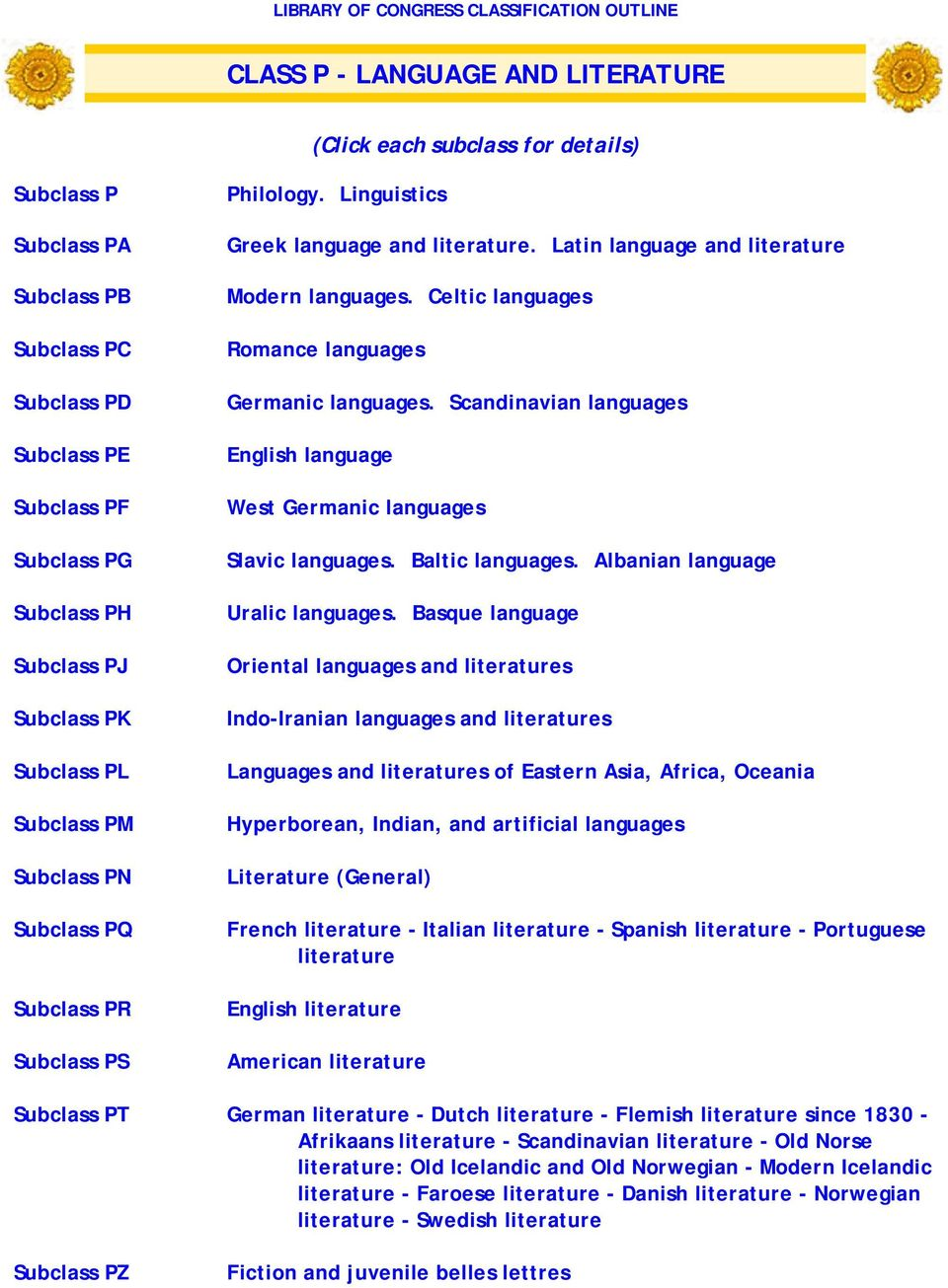 Latin language and literature Modern languages. Celtic languages Romance languages Germanic languages. Scandinavian languages English language West Germanic languages Slavic languages.