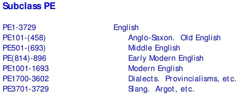Old English Middle English Early Modern English Modern