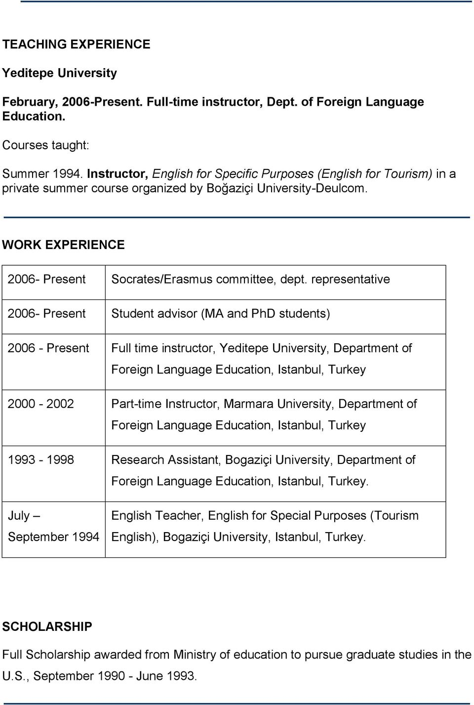representative 2006- Present Student advisor (MA and PhD students) 2006 - Present Full time instructor, Yeditepe University, Department of Foreign Language Education, Istanbul, Turkey 2000-2002