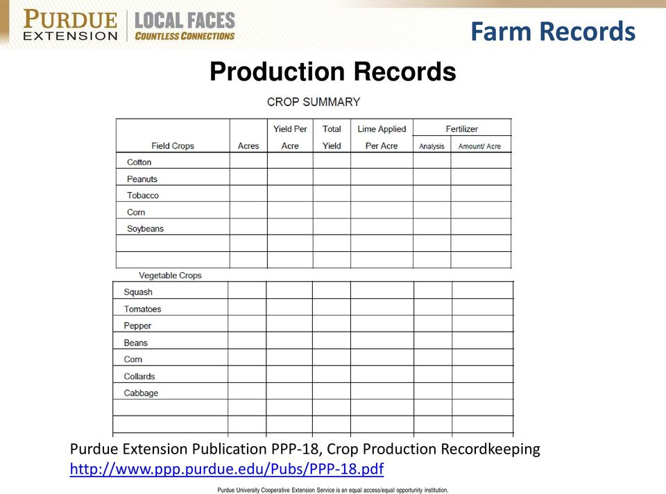 PPP-18, Crop Production