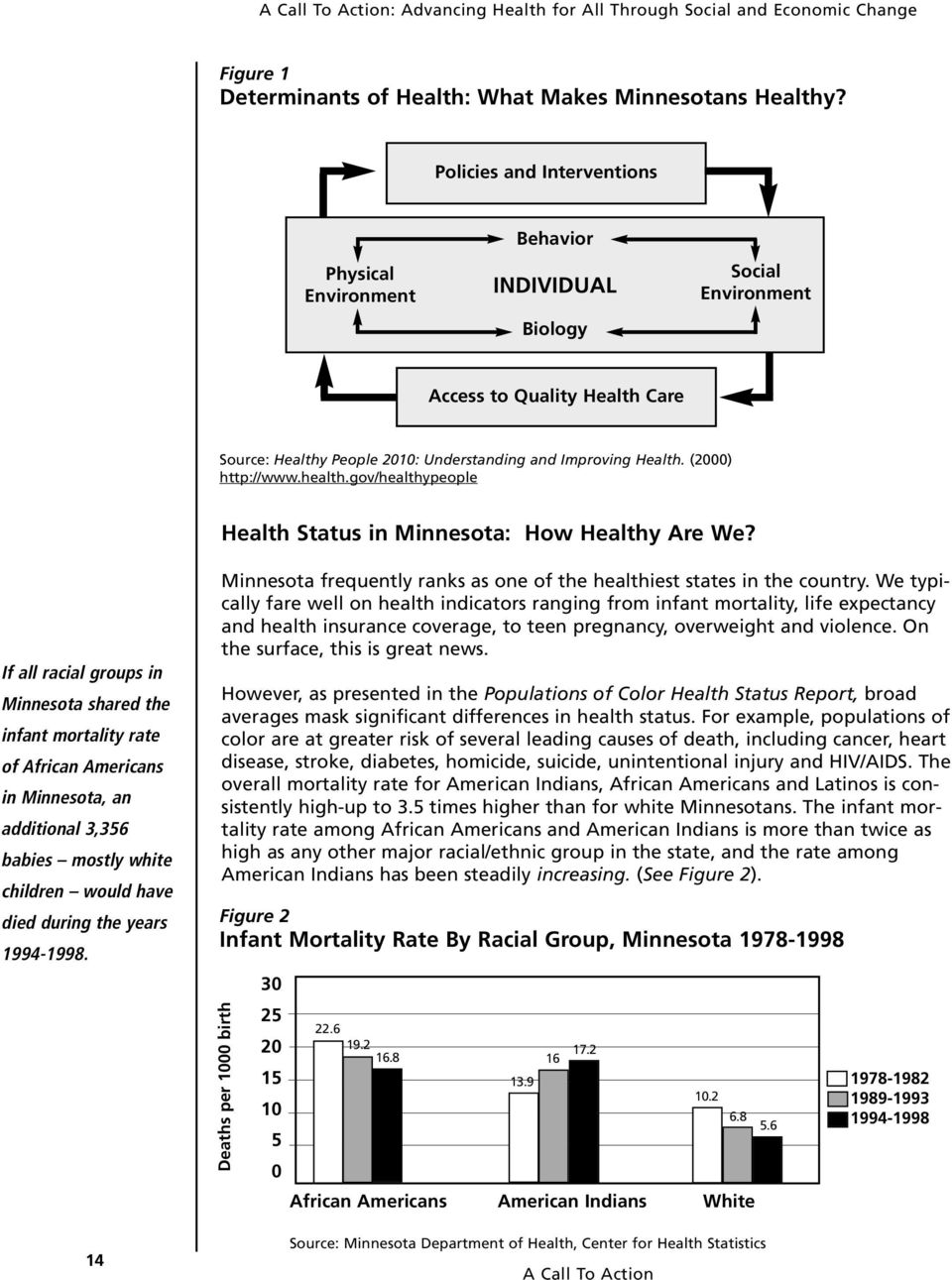 (2000) http://www.health.gov/healthypeople Health Status in Minnesota: How Healthy Are We?