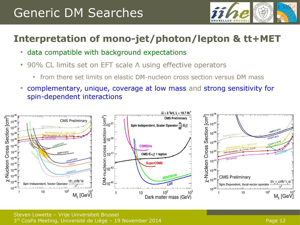from there set limits on elastic DM-nucleon cross section versus DM mass complementary,