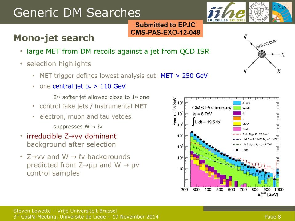 softer jet allowed close to 1st one control fake jets / instrumental MET electron, muon and tau vetoes suppresses W ℓν
