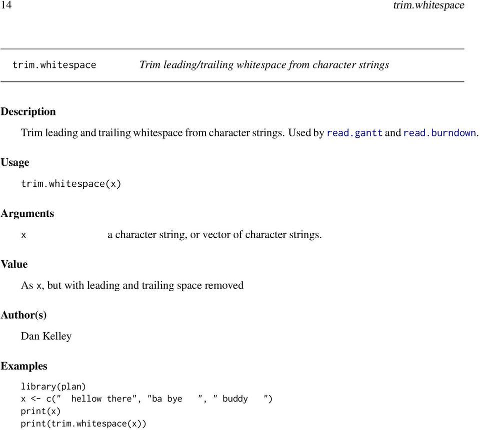 whitespace from character strings. Used by read.gantt and read.burndown. trim.