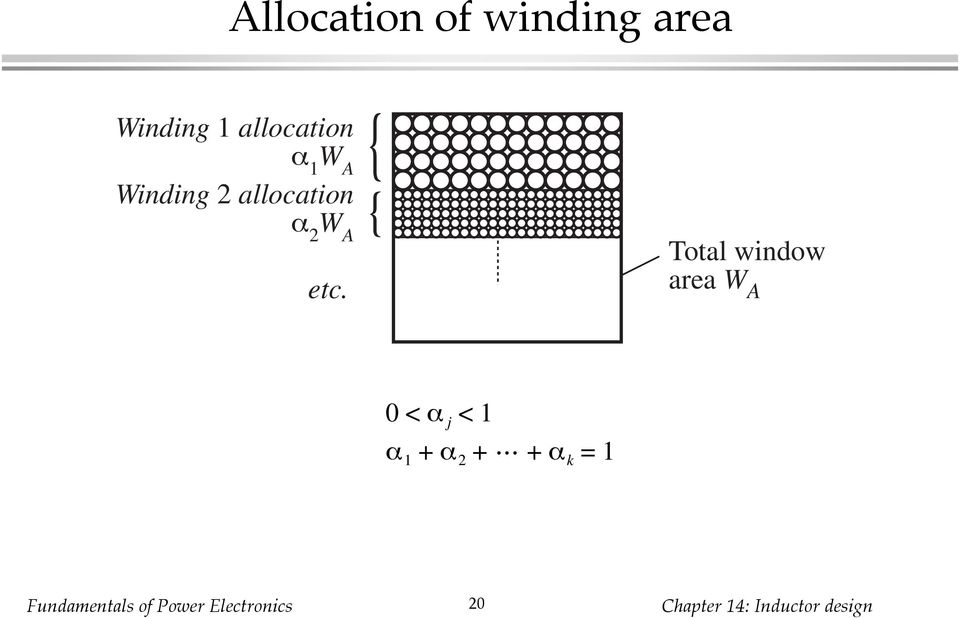 allocation α 2 W A etc.