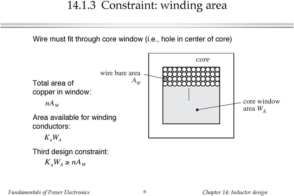 na W Area available for winding conductors: wire bare area A W