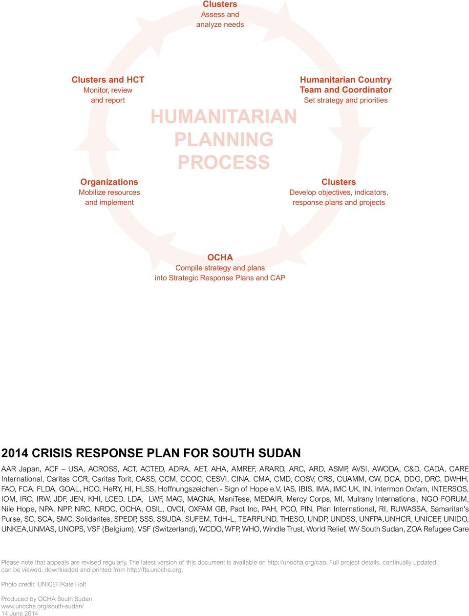South Sudan AAR Japan, ACF USA, ACROSS, ACT, ACTED, ADRA, AET, AHA, AMREF, ARARD, ARC, ARD, ASMP, AVSI, AWODA, C&D, CADA, CARE International, Caritas CCR, Caritas Torit, CASS, CCM, CCOC, CESVI, CINA,