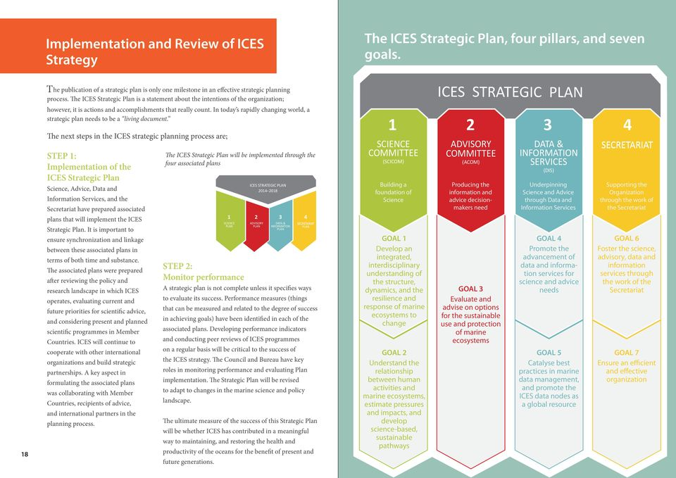 The ICES Strategic Plan is a statement about the intentions of the organization; however, it is actions and accomplishments that really count.