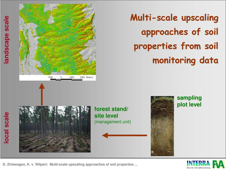 upscaling approaches of soil properties