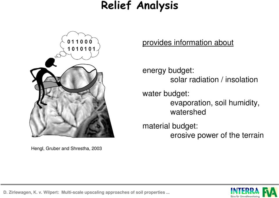 radiation / insolation water budget: evaporation, soil