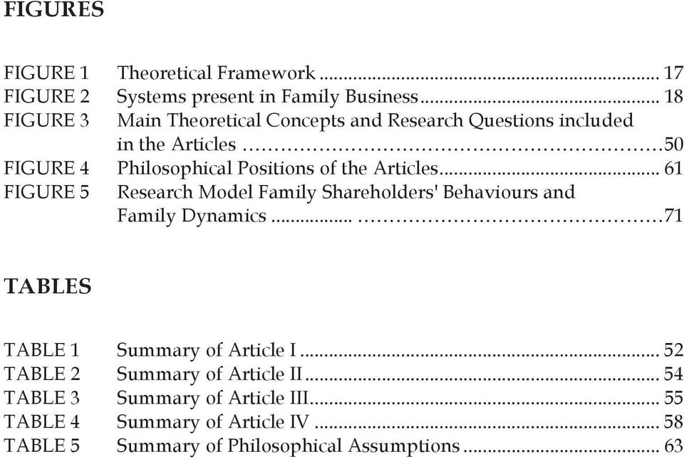 the Articles... 61 FIGURE 5 Research Model Family Shareholders' Behaviours and Family Dynamics.