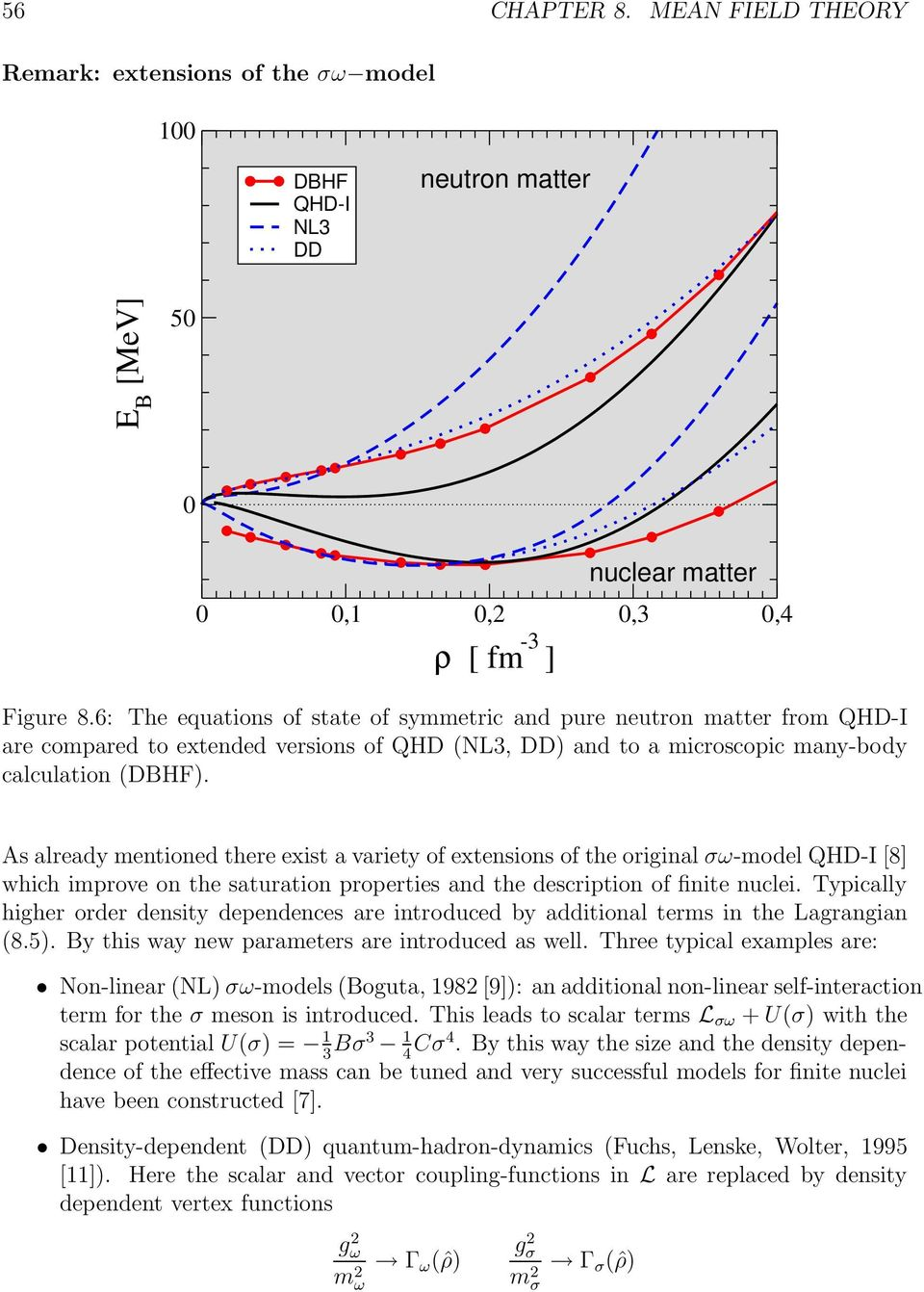 As already mentioned there exist a variety of extensions of the original σω-model QHD-I [8] which improve on the saturation properties and the description of finite nuclei.