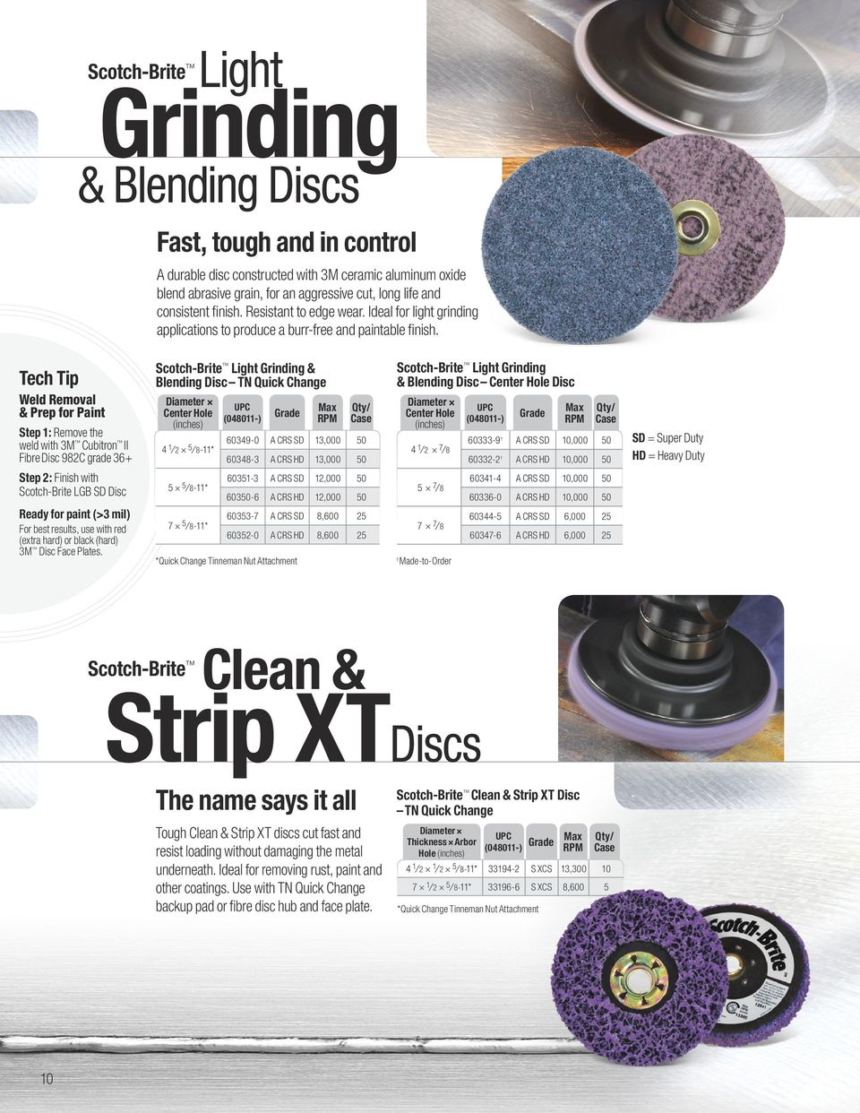Scotch-Brite Light Grinding & Blending Disc Center Hole Disc Scotch-Brite Light Grinding & Blending Disc TN Quick Change Tech Tip Weld Removal & Prep for Paint Step 1: Remove the weld with 3M