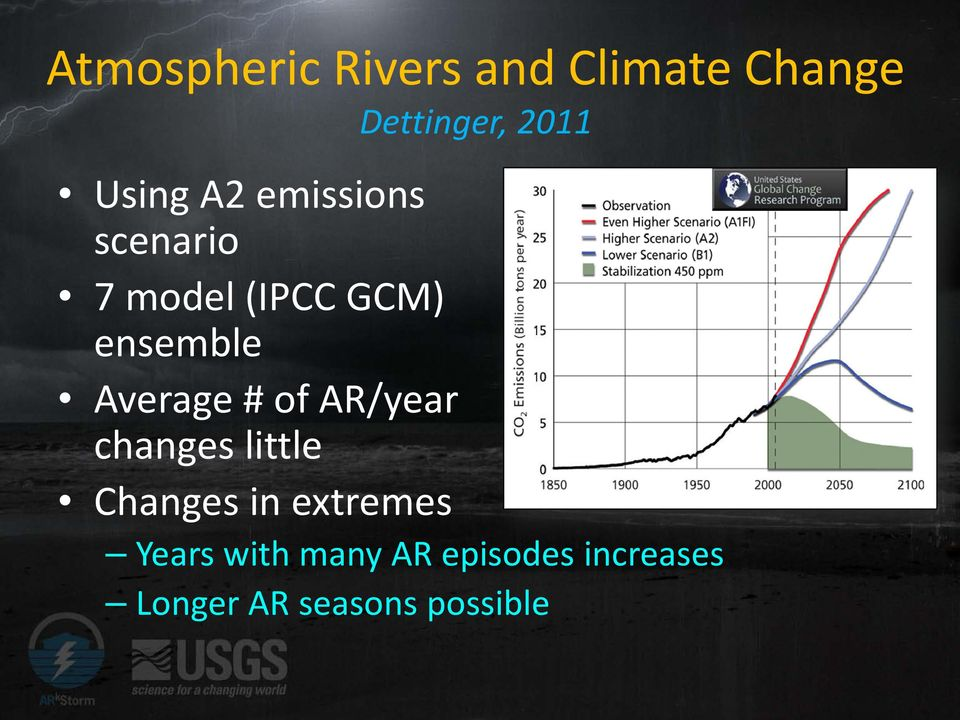 Average # of AR/year changes little Changes in extremes