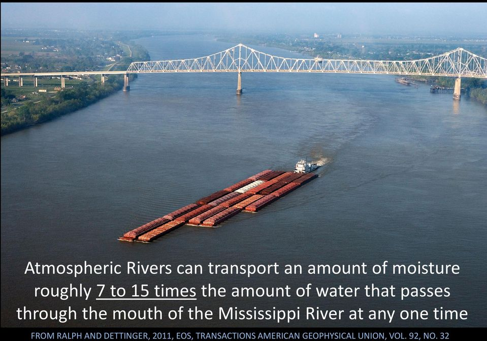 the Mississippi River at any one time FROM RALPH AND DETTINGER,