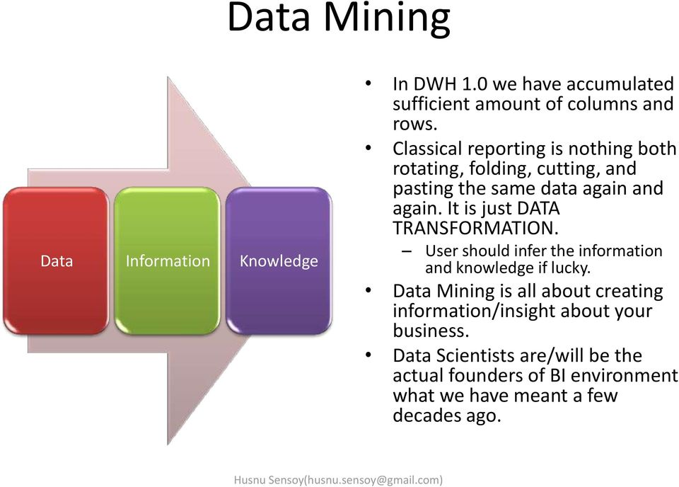 It is just DATA TRANSFORMATION. User should infer the information and knowledge if lucky.