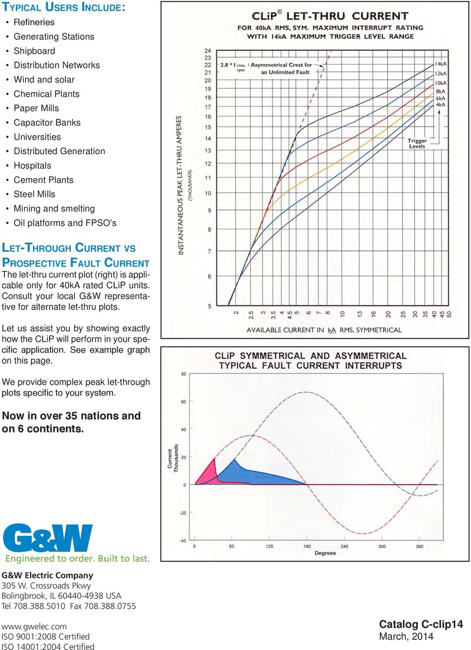 Consult your local G&W representative for alternate let-thru plots. Let us assist you by showing exactly how the CLiP will perform in your specific application. See example graph on this page.