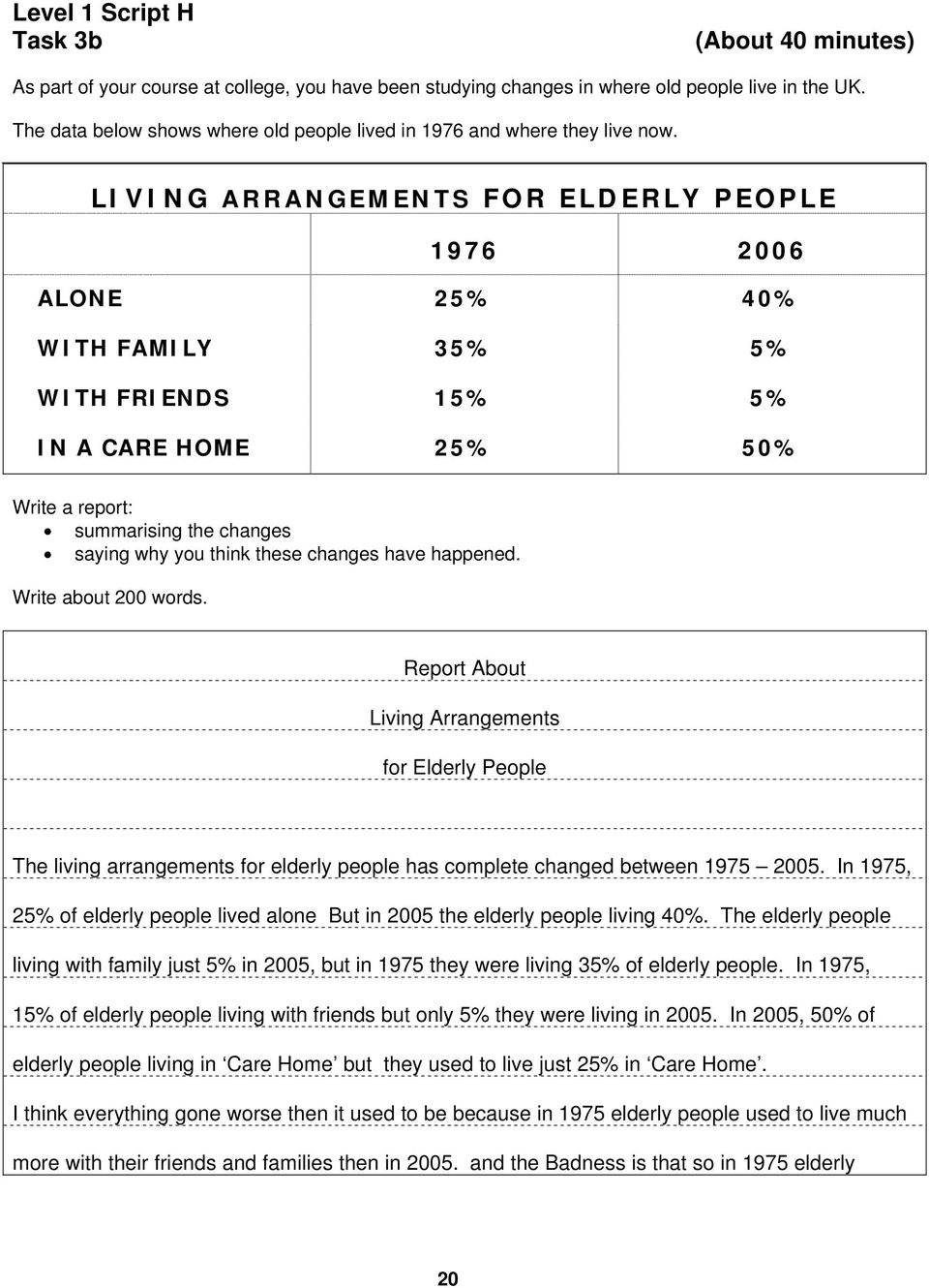 LIVING ARRANGEMENTS FOR ELDERLY PEOPLE 1976 2006 ALONE 25% 40% WITH FAMILY 35% 5% WITH FRIENDS 15% 5% IN A CARE HOME 25% 50% Write a report: summarising the changes saying why you think these changes