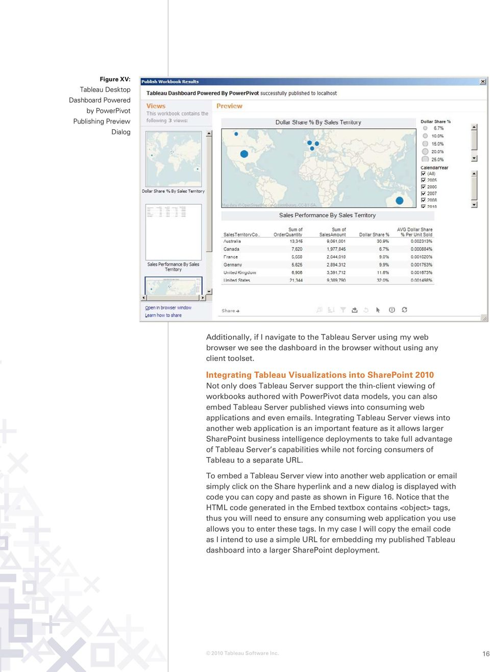 Integrating Tableau Visualizations into SharePoint 2010 Not only does Tableau Server support the thin-client viewing of workbooks authored with PowerPivot data models, you can also embed Tableau