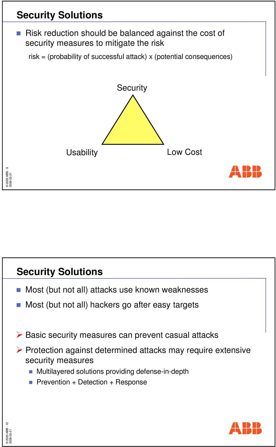 attacks use known weaknesses Most (but not all) hackers go after easy targets Basic security measures can prevent casual attacks Protection
