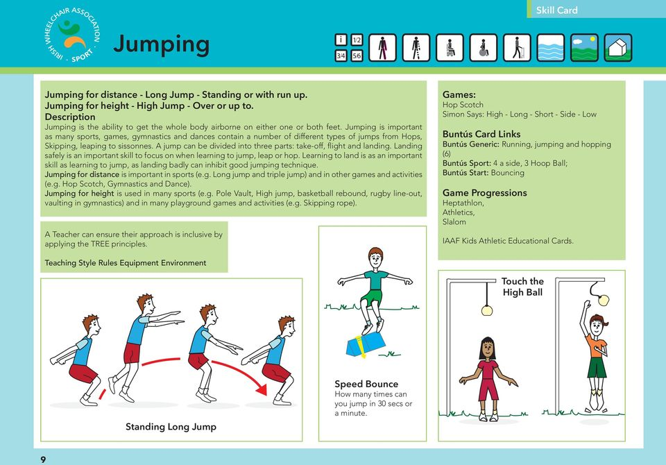 Jumping is important as many sports, games, gymnastics and dances contain a number of different types of jumps from Hops, Skipping, leaping to sissonnes.