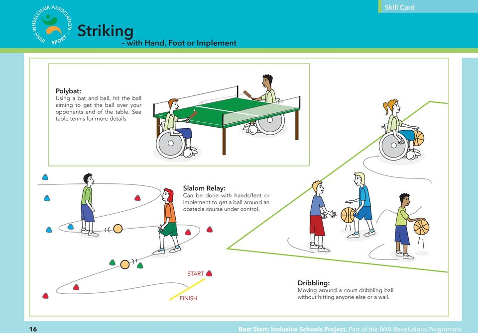 See table tennis for more details Slalom Relay: Can be done with hands/feet or implement to get a ball around an